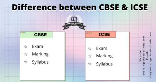 CBSE in Boarding School of India
